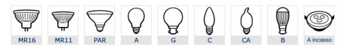 Forma lampada